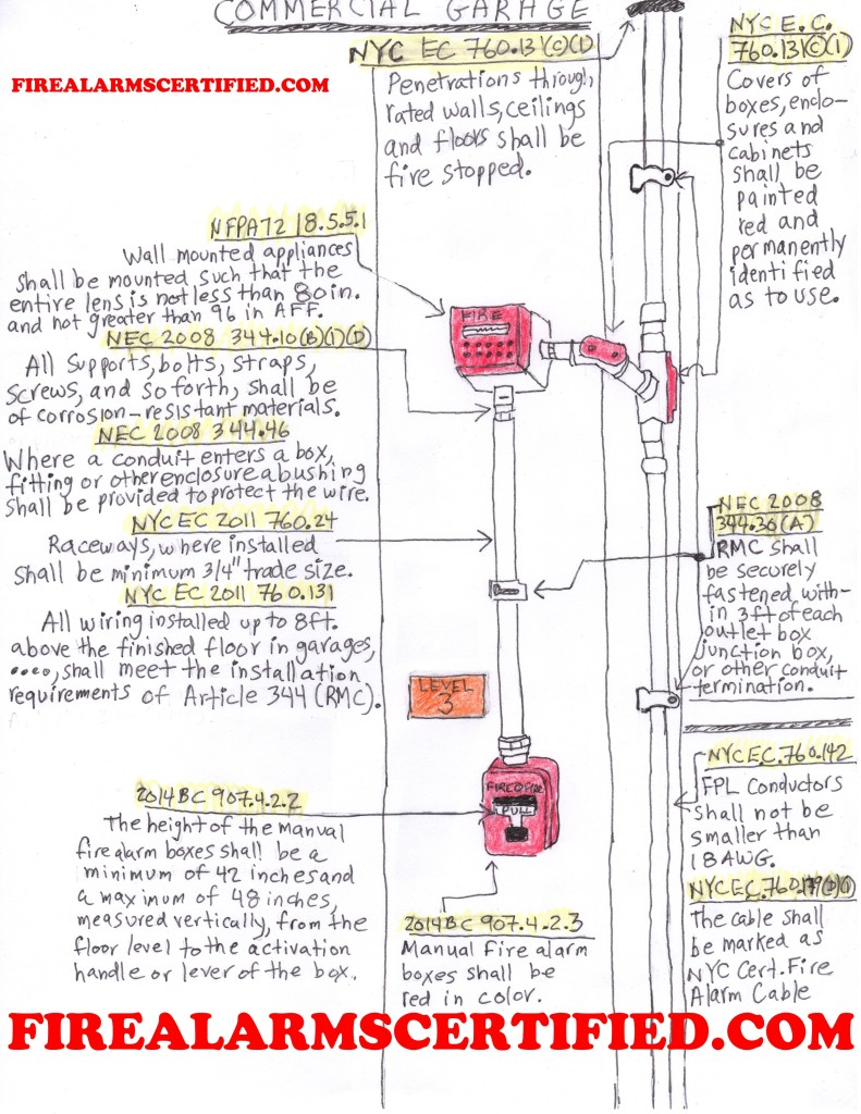 Nec fire alarm wiring trusted wiring diagram nfpa 72 nec bc for a commercial garage fire alarms certified class a fire alarm wiring nec fire alarm wiring greentooth Choice Image